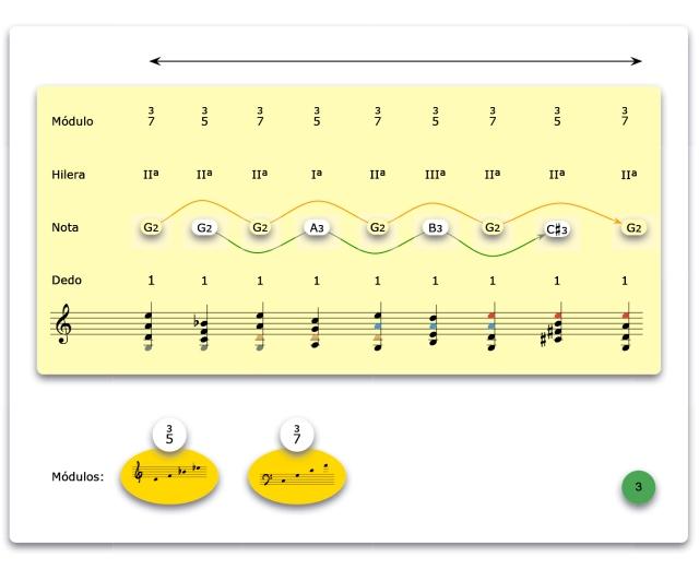 Fichas-ImprovisaciónFórmulas-de-enlaces--común